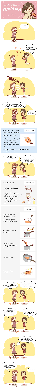 La recette de la pâte à Tempura !